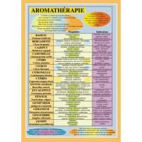 Planche Aromathérapie - 17x24 cm